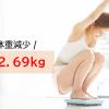 ターミナリア_平均体重減少